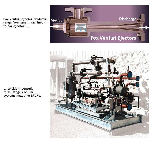 Venturi Blower Systems : Turbine condenser air removal systems fox venturi products