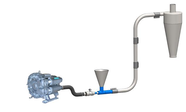 Blowers For Fox Venturi Conveying Systems | Fox Venturi Products