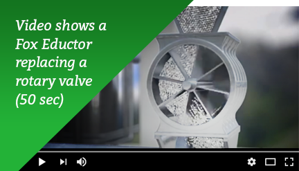Rotary Valve Eductor Video