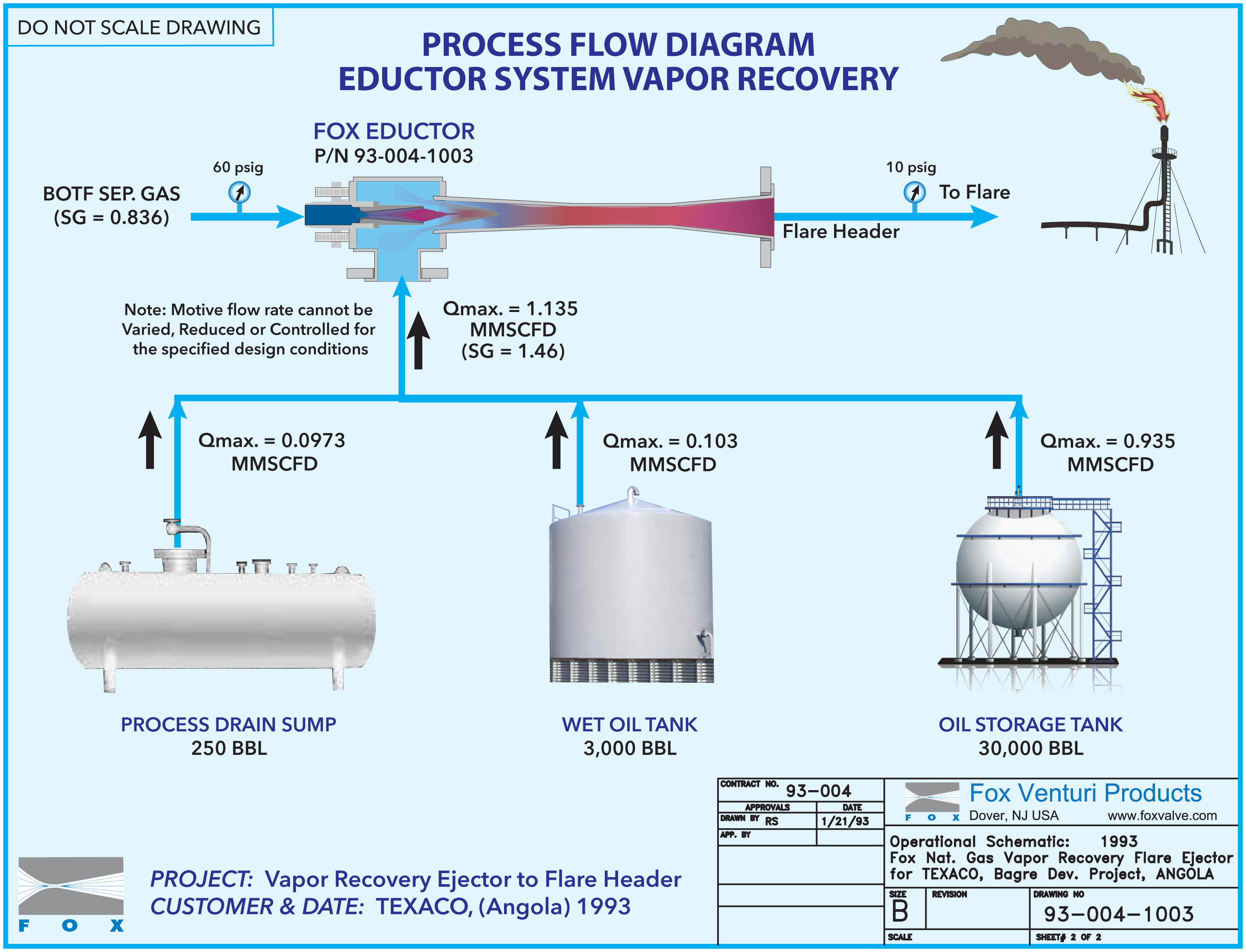 Process flow diagram eductor system recovery
