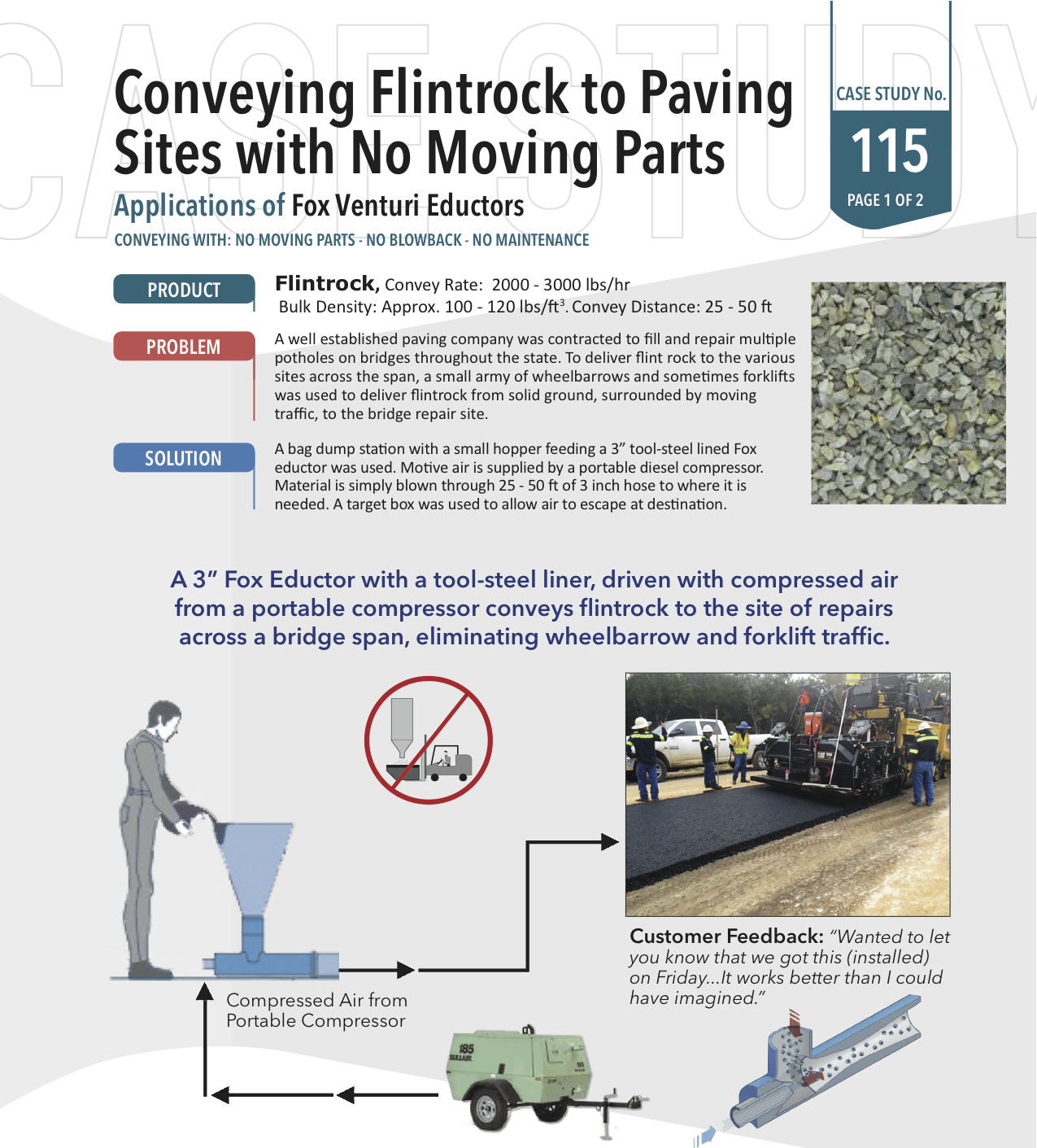 Conveying Flinkrock to paving sites with no moving parts - Applications of Fox Venturi Eductors