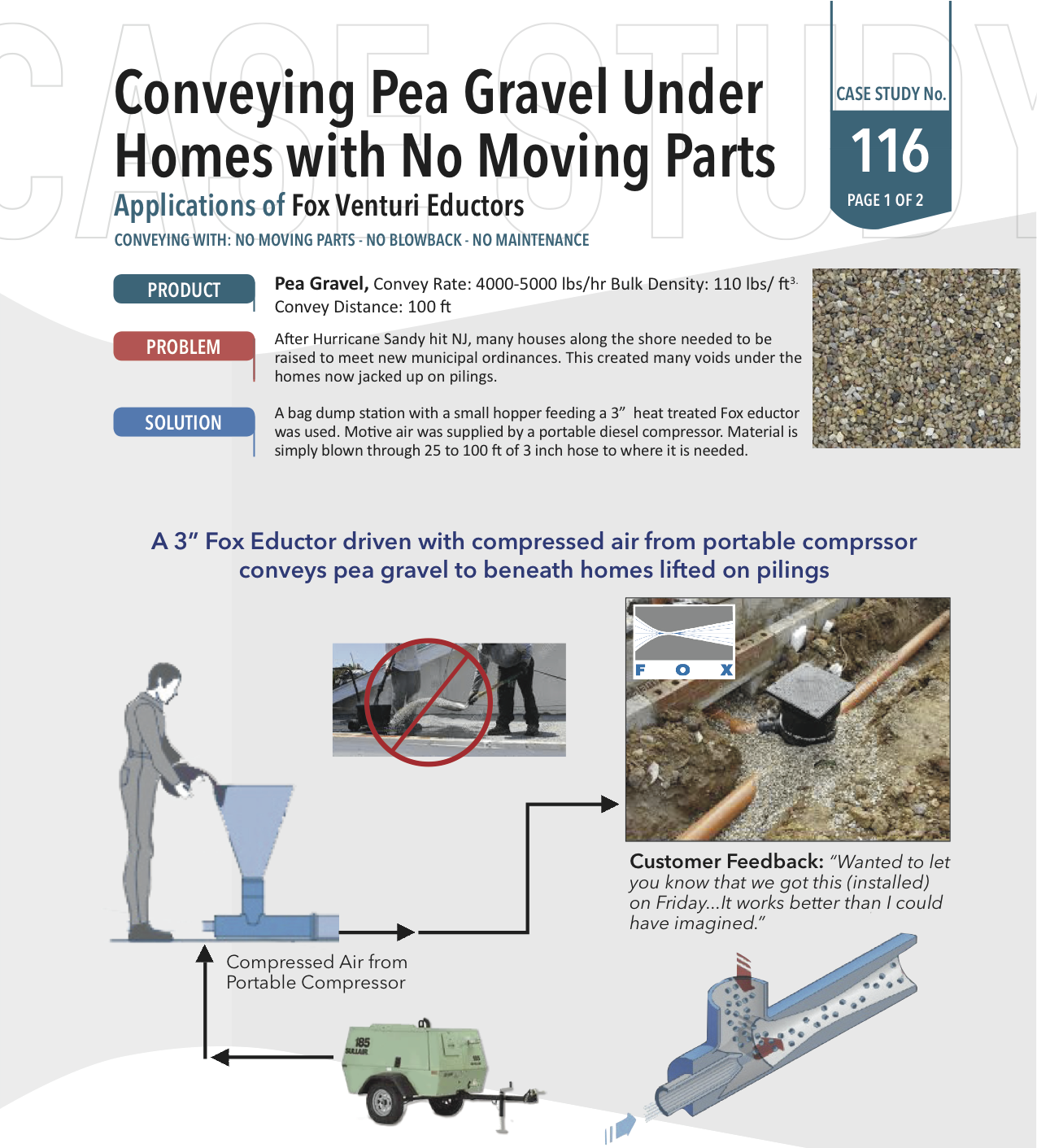 Conveying pea gravel under homes with no moving parts - Applications of Fox Venturi Eductors