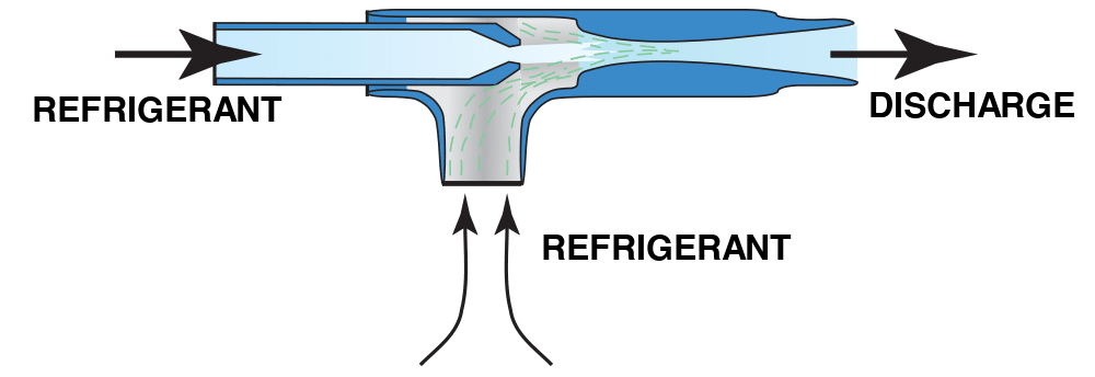 Fox Liquid Eductors for Refrigerants