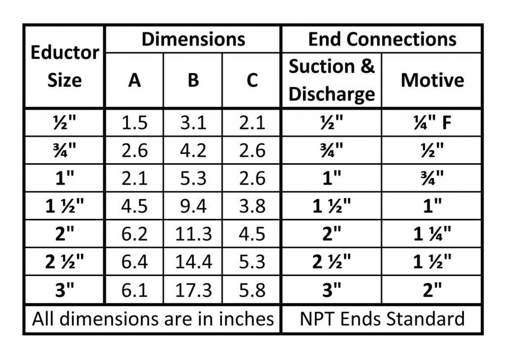 Fox Liquid Eductor Dimensions