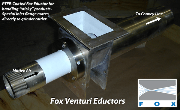 Teflon coated Solids Conveying Eductor